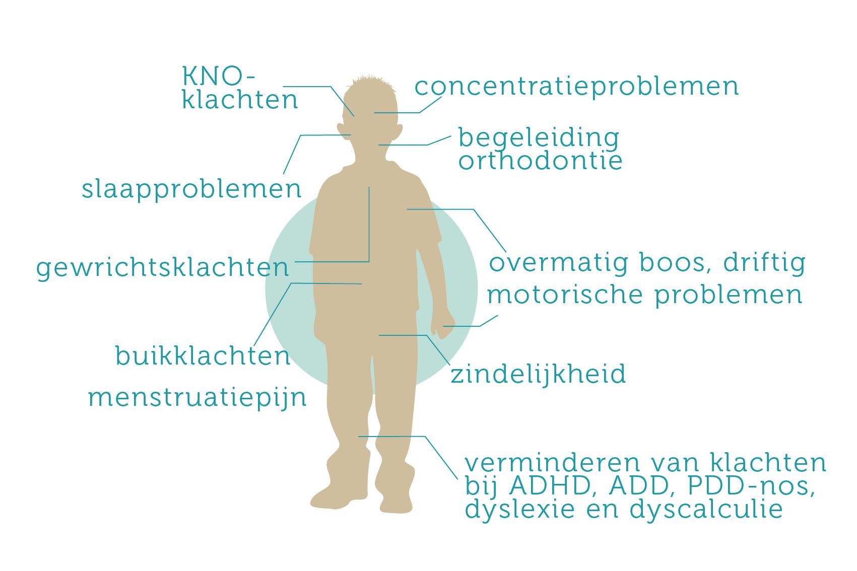 info-kind